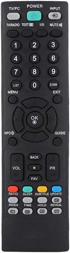 Taidda- 【Especial de Año Nuevo 2021】 Smart TV Control ...