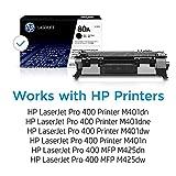 HP 80A   CF280A   Toner-Cartridge   Black   Works