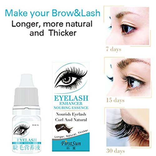 Hometom Eyelash Serum Supplement Liquid | Fast Rapid Growth Vitamins Solution | For Thicker and Fuller Eyelashes & Eyebrows (White)