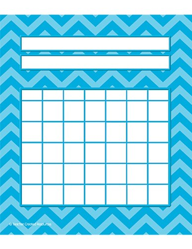 Teacher Created Resources Aqua Chevron Incentive Charts Pack 5530