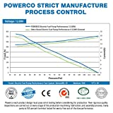 POWERCO High Performance Universal Gas Electric