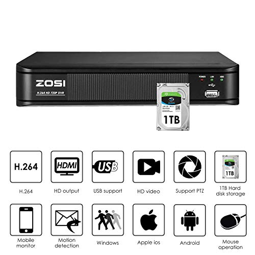 ZOSI Security Camera System 8 Channel Indoor/Outdoor