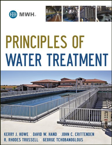 principles-of-water-treatment