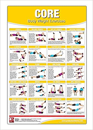 bodyweight training poster chart core body weight training no