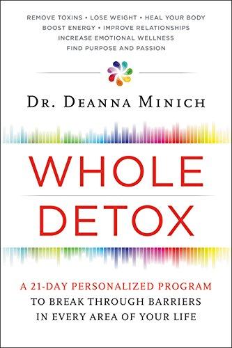 detox water pro analisi