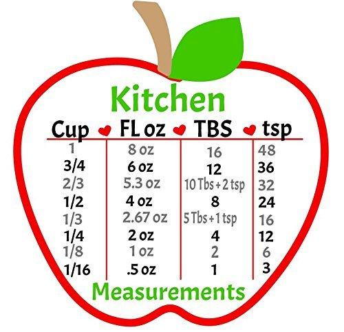 Amazon Apple Kitchen Measurements Conversion Chart Handmade