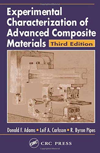 Experimental Characterization of Advanced Composite...