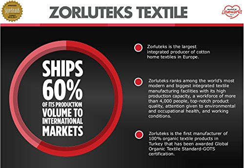 Zorluteks TAC Satin - European Luxury Home Décor and Bedding Collection – VENNA Silky Soft 100% Cotton Duvet Cover Set (Includes Bed Sheet) – Royal - High Thread Count (Full/Queen) (Sateen)