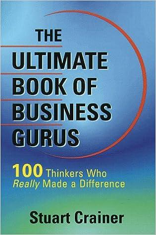 Business Gurus