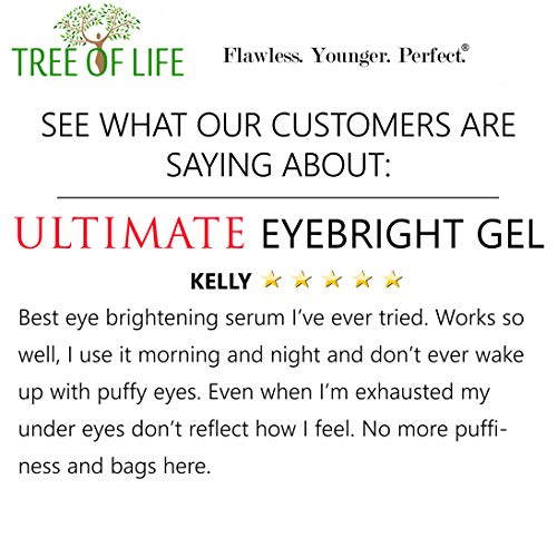 Anti Aging Eye Gel for Dark Circles and Puffiness