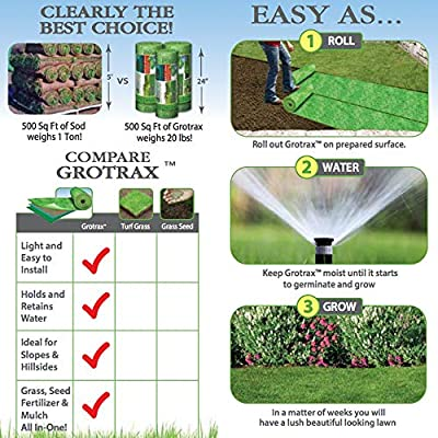 Grotrax All-in-One Bermuda Rye Green Lawn Seed Mat. Year-Long Results. Winter Resistance and Drought Tolerant (50 SQFT)