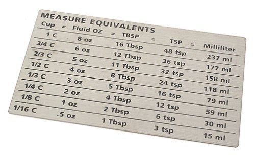 Measure Magnet Equivalents (Amco Measure Equivalents Magnet New)