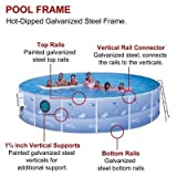 Fun and Sun 15 ft. x 36 in. Round Pool Package with Porthole