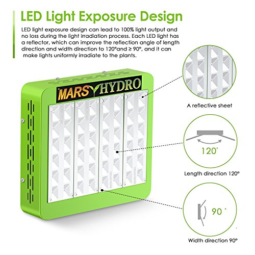 Mars Hydro Reflector-Series 240W LED Grow Light Full Spectrum for Indoor Plants Veg and Flower Hydroponics Greenhouse Gardening 480W 720W 960W