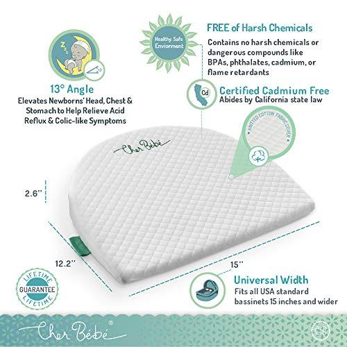 Buy mattress for newborn baby