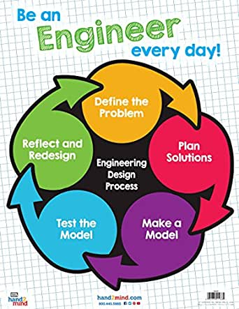 amazoncom handmind engineering design process classroom poster industrial scientific