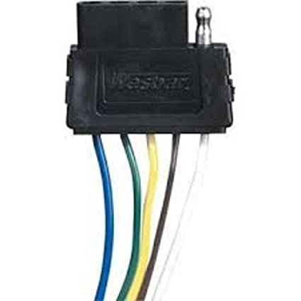 Wesbar Wiring Harness on