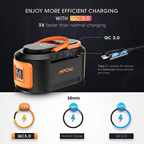 Mpow 222wh 60000mah Portable Solar Generator Power
