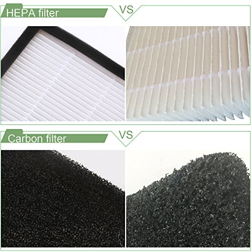 isinlive True HEPA Filter C Compatible with Germ Guardian AC5000 Series Air Purifiers by isinlive (Image #2)