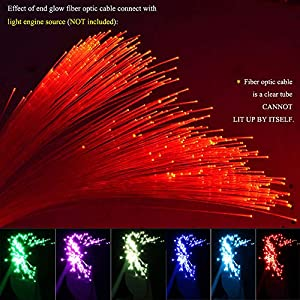 Huaxi Fiber Optic Light Cable End Glow PMMA Plastic Cable 200pcs Ф0.03in(0.75mm) 6.5ft/2m for LED Star Ceiling Sky Light Kit and Fiber Optical Lighting Decoration