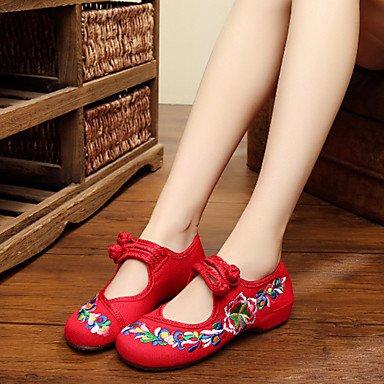 Cómodo y elegante soporte de zapatos de la mujer zapatos lienzo primavera/verano Otoño Mary Jane/comodidad Flats Casual soporte de talón hebilla flor negro/blanco Walking azul