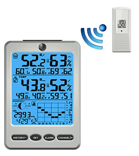Ambient Weather WS-110 Wireless Weather Station with Temperature, Humidity, Barometer, Dew Point, Moon Phase Featuring Color Changing Backlighting by Ambient Weather
