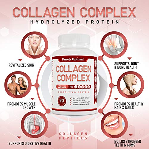 51NWekAbRrL - Premium Multi Collagen Peptides Capsules (Types I,II,III,V,X) - Anti-Aging, Healthy Skin & Hair, Strong Joints, Bones & Nails - Hydrolyzed Collagen Protein Supplement for Women and Men - 30 Day Supply