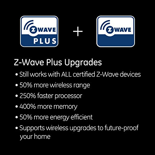 GE Z-Wave Plus Smart Lighting and Appliance Control Receptacle Outlet, On/Off, Tamper Resistant, 1 Always On/1 Controllable Outlet, Zwave Hub Required- Works with SmartThings Wink and Alexa, 14288 by GE (Image #6)