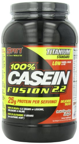 SAN Casein Fusion, Milk Chocolate Delight