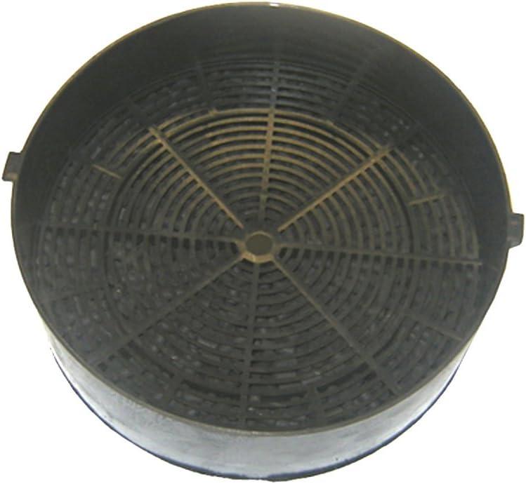 'Filtro para campana extractora Ø160Turboair tipo