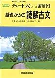 基礎からの読解古文 (チャート式・シリーズ)