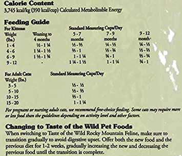 Call Of The Wild Dog Food Amazon