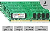 16GB 8X 2GB Power Mac G5 Late 2005 M9591LL/A M9592LL/A PowerMac11,2 Memory Ram by CENTERNEX