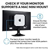HumanCentric Mac Mini Mount | Custom Mount for
