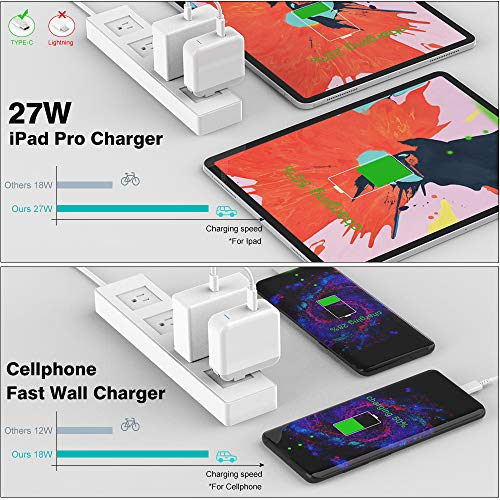USB C Charger for iPad Pro 2018 12 9, 11, MacBook Pro, MacBook Air, MacBook  12 inch, iPhone, Sam  45W Thunderbolt 3 Port USB C Power Adapter with USB