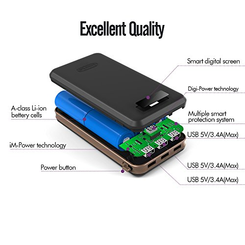 iMuto 30000mAh electricity Bank easily transportable Charger External Battery Pack using 3 Port USB OutputMax 34A per Port extra substantial Capacity go Charger for Nintendo SwitchiPhone X 10 8 7 6 Plus Samsung Galaxy S8 Note 8Tablets and Mroe Upgraded Version External Battery Packs