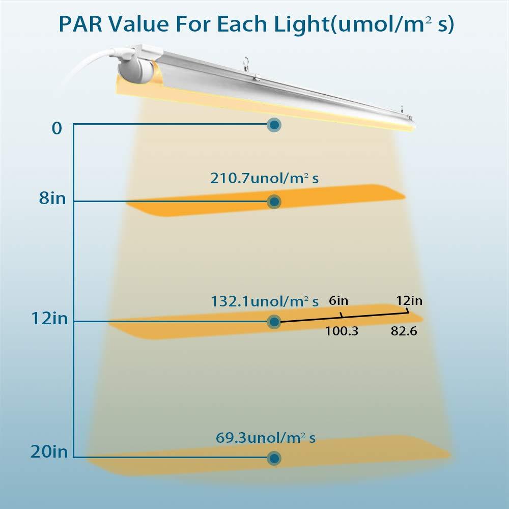 Grow Light Bulbs for Indoor Plants Barrina LED Grow Light V-Shape with Reflector Combo LED Full Spectrum Grow Light Plug and Play 2FT 24W