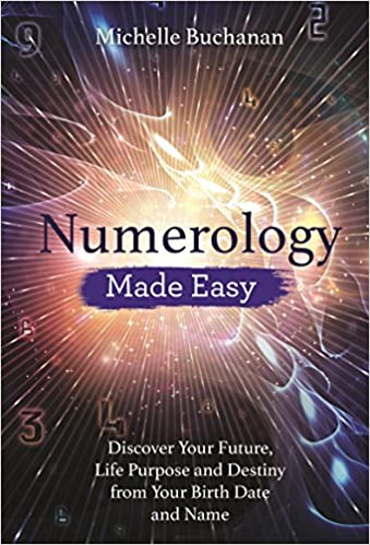Indian Numerology Numbers For Alphabets