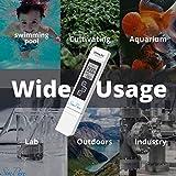 TDS Meter Digital Water Tester,SimPure Water