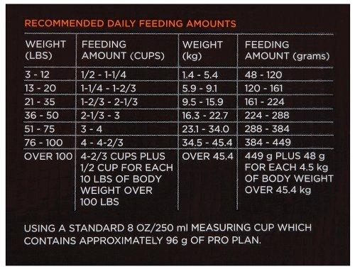 Purina Pro Plan Savor Adult Shredded Blend Chicken Amp Rice