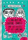 Le livre qui te dit enfin tout sur les filles et les garçons par Boucher