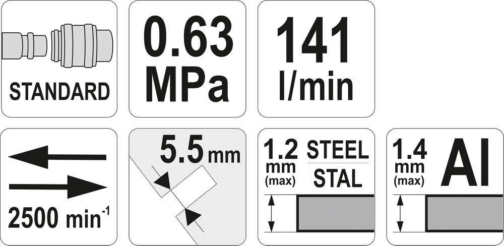 Silverline Profi-Blechschere 250 mm