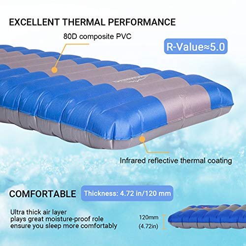 Overmont Sleeping Pad Self Inflating Lightweight Waterproof Inflatable Camping Tent Mattress Pad for Sleeping Comfortable Compact Air Mat for Backpacking Travel Hiking Built in Pump