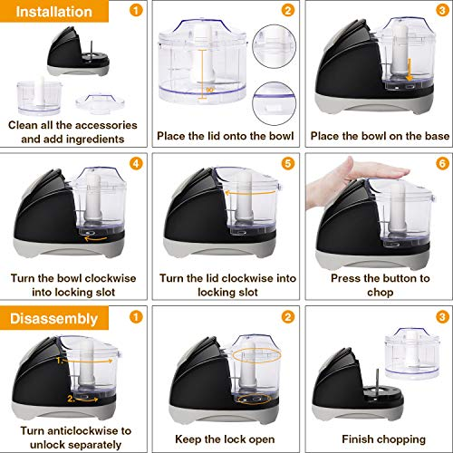 Buy what is the best brand of food processor