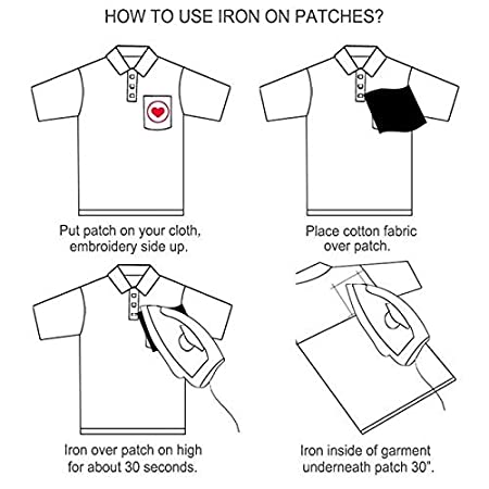 Label Clothing Diagram