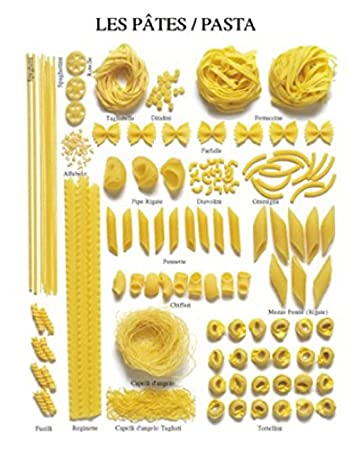Poster für die küche  1art1 45265 Nudeln - Pasta Poster Kunstdruck 50 x 40 cm: Amazon.de ...