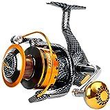 Burning Shark TT Fishing Reels- 12+1 BB, Light and Smooth Spinning Reels, Powerful Carbon Fiber Drag, Salt and Freshwater Fishing