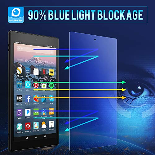 ZOEGAA Anti-Blue Light Screen Protector for Amazon Fire HD 10 Tablet 10.1\