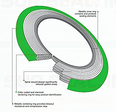 304 Stainless Steel Windings//Graphite 12.5 ID 21.625 OD Sterling Seal SSI900012304GR2500X12 Spiral Wound Gasket with Flexible Filler for 12 Pipe Pack of 12 Pressure Class 2500#