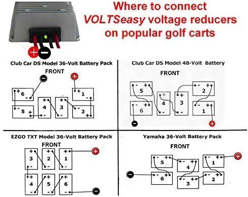 Yamaha 48 Volt Club Car Wiring Diagram - Wiring Diagram ...